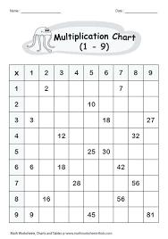 Multiplication Tables Through 12 Blank Multiplication Chart Through 12 Horneburg Info