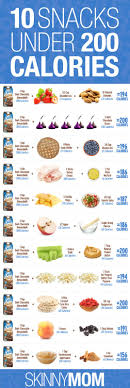 Snacks Calories Chart Great Snacks For Under 200 Calories Youre Going To Want To