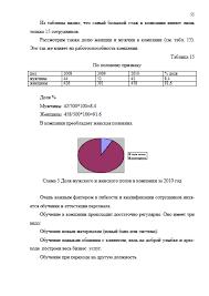 Декан НН Совершенствование кадровой политики организации d  Страница 41 Совершенствование кадровой политики