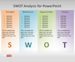 Free Swot Template For Powerpoint Free Powerpoint Templates
