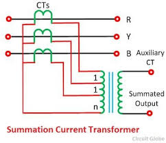 how to connect current transformers with current transformer wiring Current Transformer Basics summation transformer circuit diagram within current transformer wiring diagram