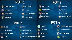 We would like to show you a description here but the site won't allow us. Champions League Group Stage Draw Information English Premier League Fans In Sri Lanka