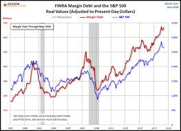 Could Rising Margin Debt Be A Sign The Stock Market Bubble