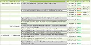 requirements traceability matrix templates how to create requirements traceability matrix rtm example sample