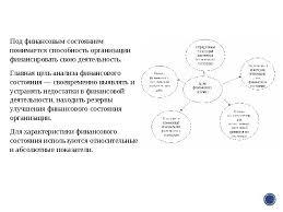 У Стратегия развития транспортного предприятия в современных