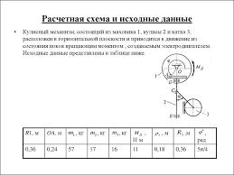 Курсовая работа по теоретической механике презентация онлайн Курсовая работа по теоретической механике Расчетная схема и исходные данные