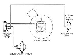 glazier nolan mustang barn 1967 mustang vacuum diagrams 1967 mustang and ford vacuum diagrams 289 thermactor and air conditioning