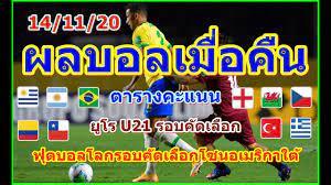 ผลบอลเมื่อคืน/ฟุตตบอลโลกรอบคัดเลือกโซนอเมริกาใต้ 2022 / ยู21ชิงแชมป์ยุโรป /  ตารางคะแนน/14/11/20 - YouTube