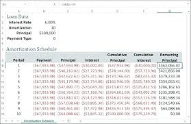 Loan Template Excel Loan Ledger Building Excel Car Loan Amortization
