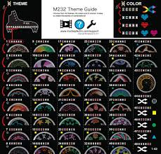 Monkeylectric Monkey Light M210 M232 Monkey Light Monkey Light Bike Lights