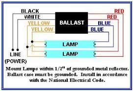 fluorescent light fixture wiring diagram wiring diagram led wiring diagram diagrams