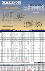 baldor motor wiring diagrams 3 phase wirdig capacitor run motor diagram on split capacitor motor wiring diagram