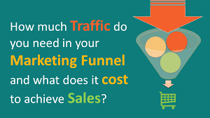 How Much Traffic And Budget Do You Need For Your Marketing And Sales
