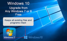 How To Upgrade Windows 8 To Windows 10 Upgrade To Windows 10 From Windows 7 Or 8 1 Free Peter Bowey