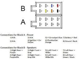 peugeot speaker wiring peugeot image wiring diagram peugeot 307 stereo wiring diagram peugeot auto wiring diagram on peugeot speaker wiring