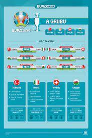 Türkiye EURO 2020'de sahne alıyor - Havadis Haber