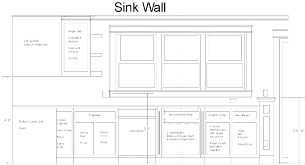 base kitchen cabinet depth sizes upper corner dimensions lazy sink size c