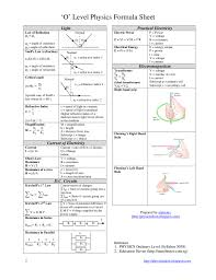 o level physics formula sheet 2 1024 jpg