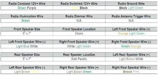 2011 nissan frontier stereo wiring diagram nissan wiring diagrams Best Nissan Frontier Stereo 1999 nissan pulsar stereo wiring diagram diagrams 2011 nissan frontier stereo wiring diagram at ww