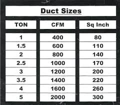 How To Determine What Size Flex Duct To Run Freerepublic Co