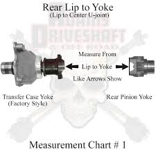 U Joint Measurement Chart Custom Made Jeep Or Buggy Rear 1 Ton Axle Swap 1350 Or 1410 Cv Driveshafts