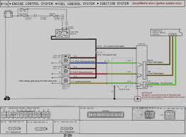 98 e36 wiring diagram wiring library 25 wonderful bmw e36 wiring diagram diagrams new 3 series health bmw e36 m50 wiring diagrams
