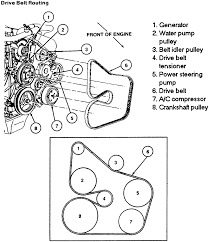 2001 mustang gt serpentine belt diagram ford mustang forum 2008 Mustang Gt Fuse Box Diagram click image for larger version name pulley 2 gif views 35308 size 2006 mustang gt fuse box diagram