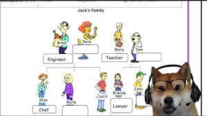เฉลยภาษาอังกฤษ ป.6 ใบงานที่ 1 Jack's Family แผน 5 Who เรียนออนไลน์ dltv -  YouTube