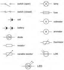how to draw electric circuit diagrams images electric circuits candidates should use their skills knowledge and understanding to