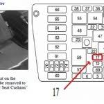 cadillac seville sts diagram for under the seat fuse box on 1999 Cadillac Deville Fuse Box Diagram 1999 cadillac deville fuse box diagram vehiclepad 1996 within 99 cadillac deville fuse box 1999 cadillac deville fuse box location
