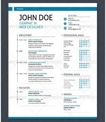 information architect resume professional school curriculum vitae advice descriptive essay
