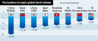 Image result for Japan South Korea trade war images