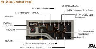 generac xg10000e xg 10000 e 5802 portable power generator 10 000 watts generac xg10000e 5802 portable generator control panel