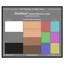 Dsc One Shot Chart Dsc Frontbox Oneshot Dalies Reference Chart