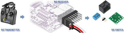 compact rc switch circuit rc transmitter receiver switch