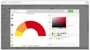 Excel Fuel Gauge Chart Online Gauge Chart Maker
