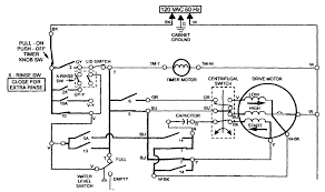 simple wiring diagram of washing machine simple wiring diagram of a washing machine wiring image