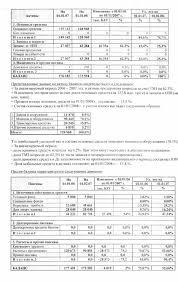 Дипломная работа Учет основных средств и анализ эффективности их  Дипломная работа Учет основных средств и анализ эффективности их использования ru