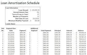 Calculate Loan Amortization Short Term Loan Amortization Calculator Jordanm Co