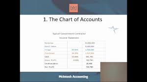 Dcaa Compliance Bookkeeping For Government Contractors