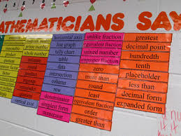 Maths Chart Work For Exhibition A Guide To The 8 Mathematical Practice Standards Scholastic