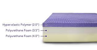 purple mattress.  Purple Purple Mattress And Purple Mattress