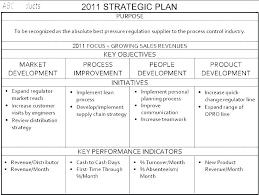 Life Planning Templates Five Year Life Plan Template Templates Design 1