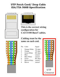 cat6e wiring diagram wiring diagram and schematic design cat6 ether cable wiring diagram car