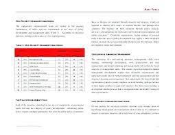 Organizational Assessment Template Stunning Organizational Policy Template Shirayuki