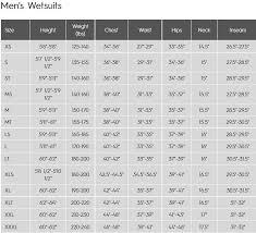 Quiksilver Highline 6 5 4 Chest Zip Wetsuit Mens