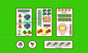 Bring Garden Planning Into Your Garden Mother Earth News