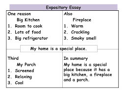 building essays building essays using the four square writing  36 my home