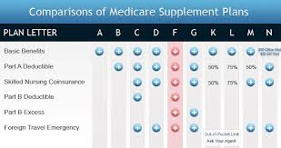 What Are The Benefits Of Blue Cross Blue Shield Supplemental Plans Interesting Blue Cross Blue Shield Quote