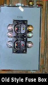 managing water, electric and gas service in your home be ready how to turn off power to house from outside at Breaker Box Fuse Shut Off